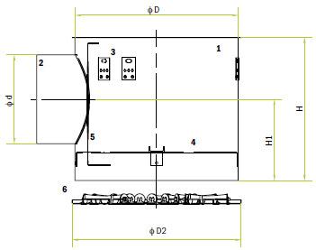 Размеры и составные части OD-9